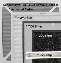 SPT 2102 Complete Annual Filter and UV Set for AC-2102